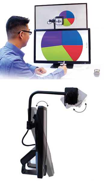 Acrobat HD LCD Man with Pie Chart